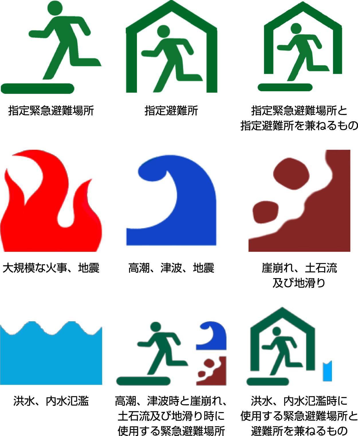 図6 屋内運動場等の天井等落下防止対策事例集の掲載頁