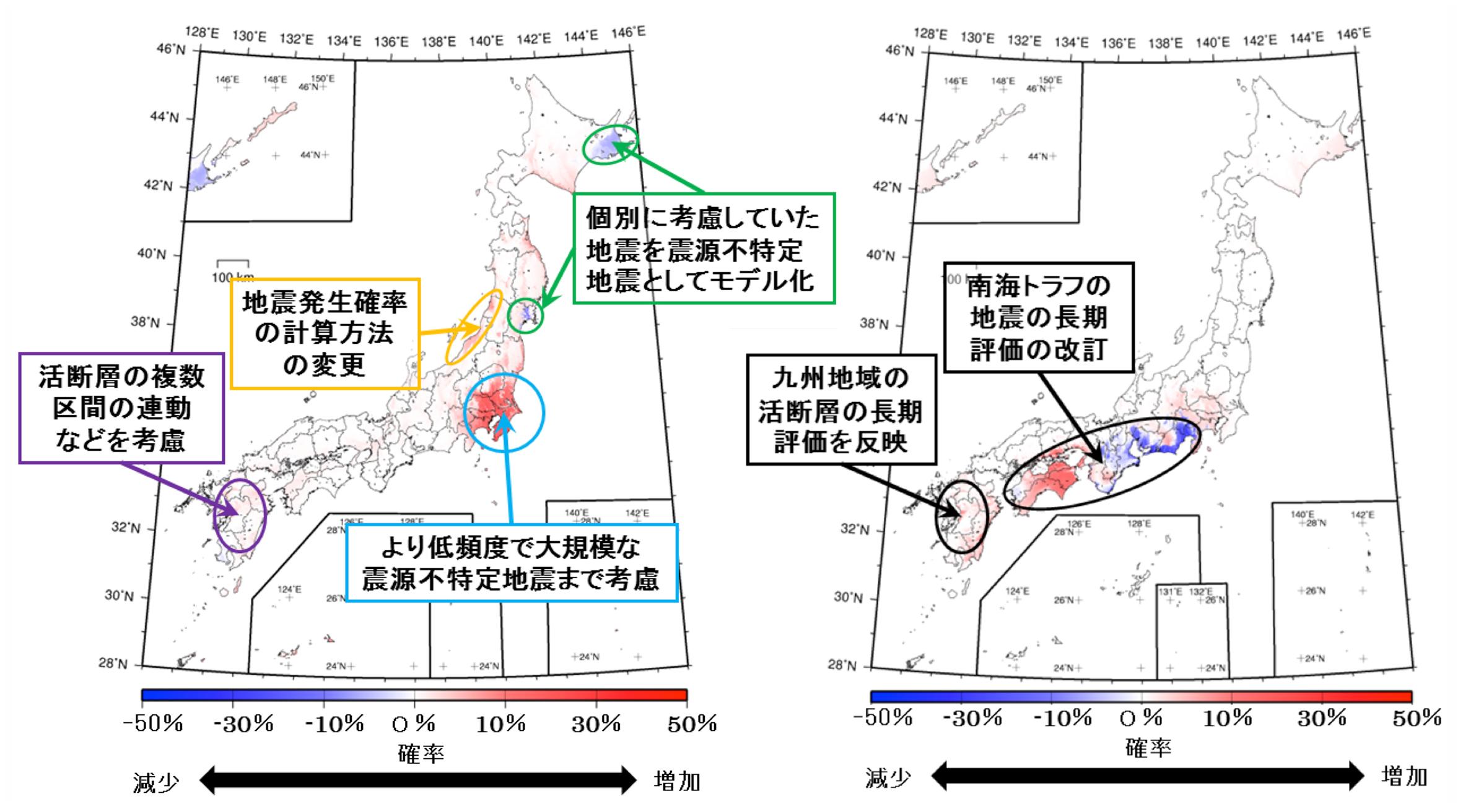 活動モデル比較の結果