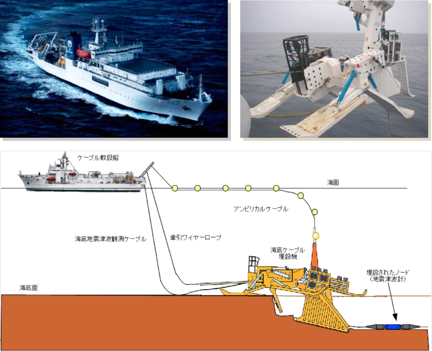 図4. 敷設船と鋤埋設機および敷設同時埋設工法