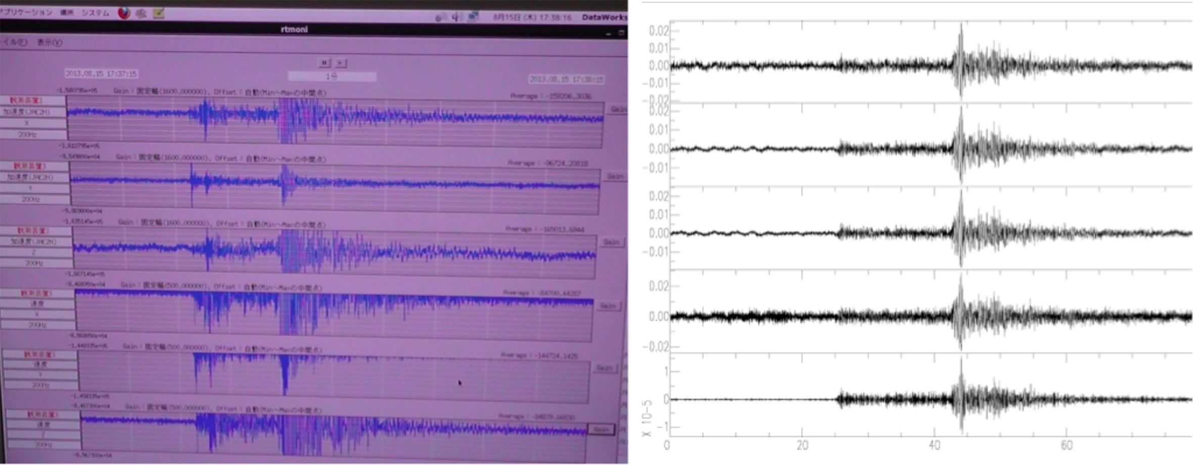 図6. 地震津波計が捉えたM2.4の千葉県南東沖の地震 敷設船上の試験モニター画面(左)と後処理の地震波形(右)