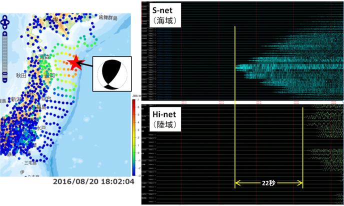 図3 2016年8月の三陸沖の地震における、(左)地震動の広がり、(右上)S-netによる地震波形、(右下)Hi-netによる地震波形