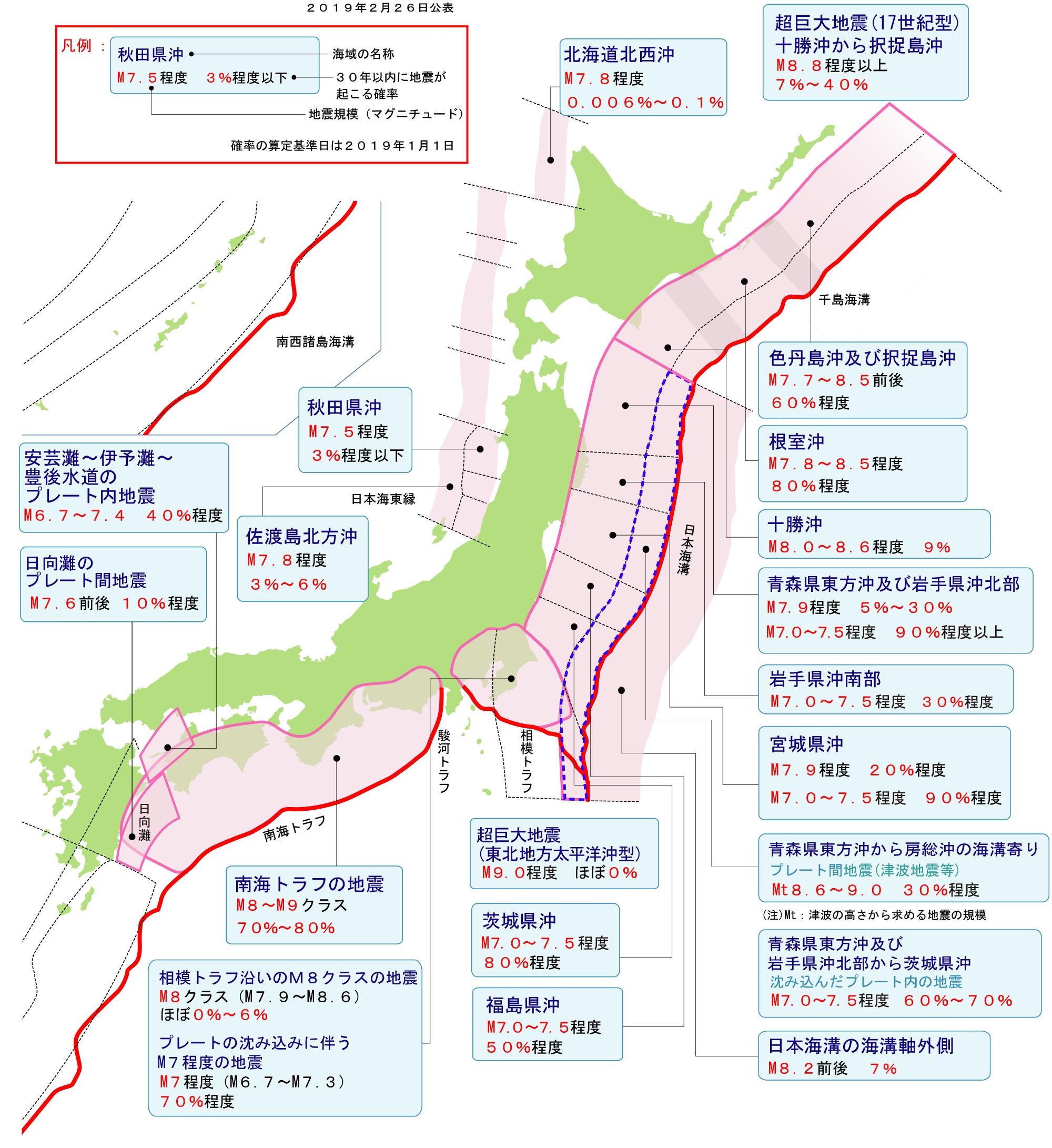 海溝型地震の評価