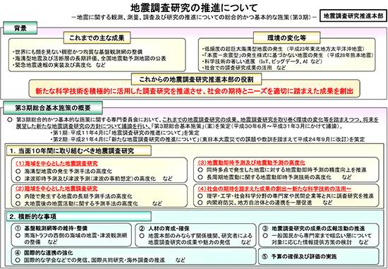 新たな地震調査研究の推進について -地震に関する観測、測量、調査及び研究の推進についての総合的かつ基本的な施策-(平成24年9月6日公表)概要版