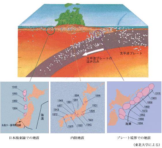 プレート 日本 地震 【災害の多い国、日本】地震の発生率は世界4位!リスクを知って備えよう